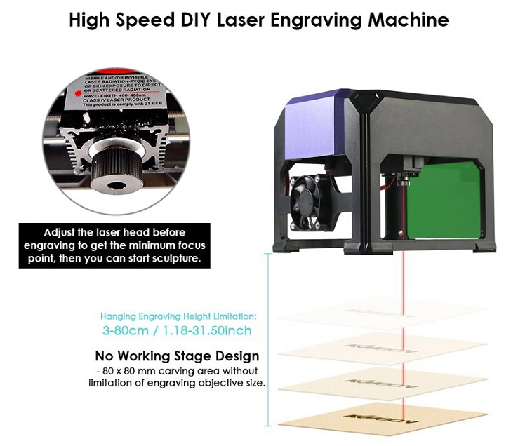 www.elecrow.com/download/AC110-240v_1000mW_Laser_Engraver_DIY_Handicraft_Wood_Burning_Tools_detail_2_a(1)