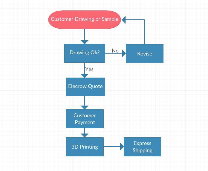 3D_Printing_Service-1