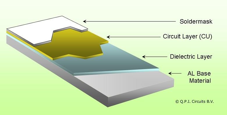 Aluminum_PCB_detail_1