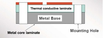 Aluminum_PCB_detail_2
