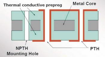 Aluminum_PCB_detail_3