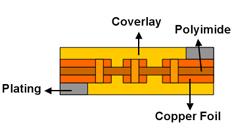 Flex_PCB-2