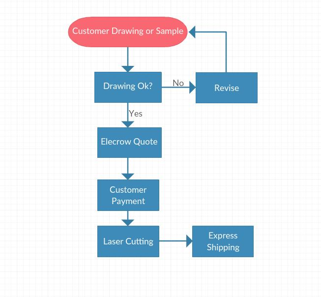 Laser_Cutting_Service-1