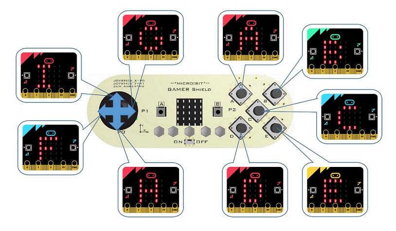 micro_bit_gamer_shield-2