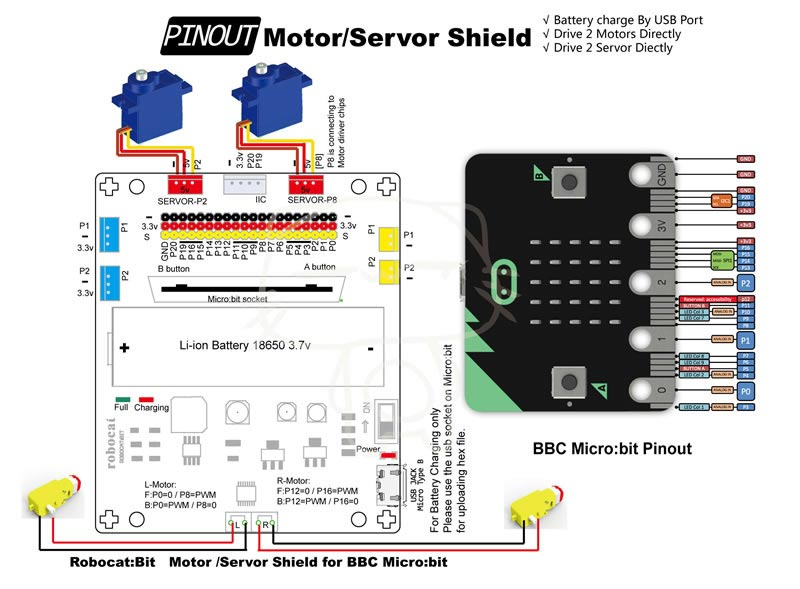 Motor-Servo-Shield-3