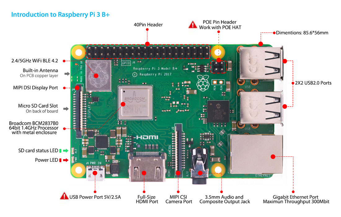 Raspberry_Pi_3_Model_B+_Diagram