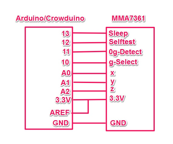 Arduino Sleep Mode Aprendiendo Arduino