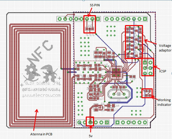 NFC Shield - Elecrow
