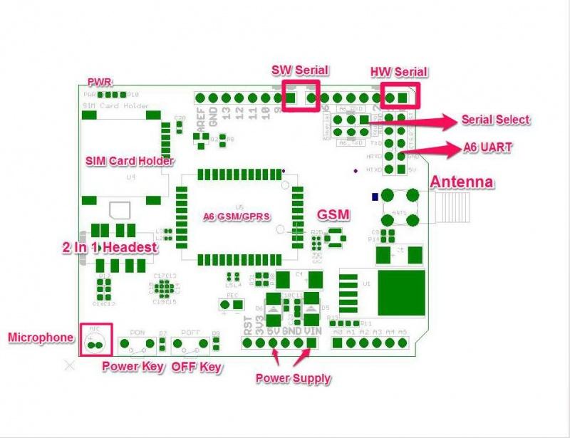 A6 GPRS/GSM Shield - Elecrow
