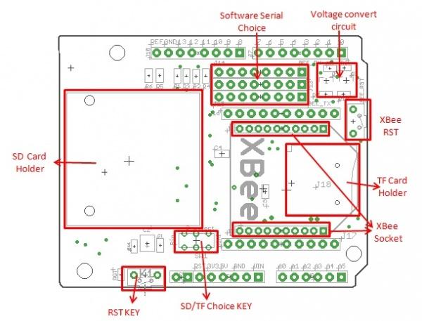 wireless sdshield elecrow wireless sd interface jpg